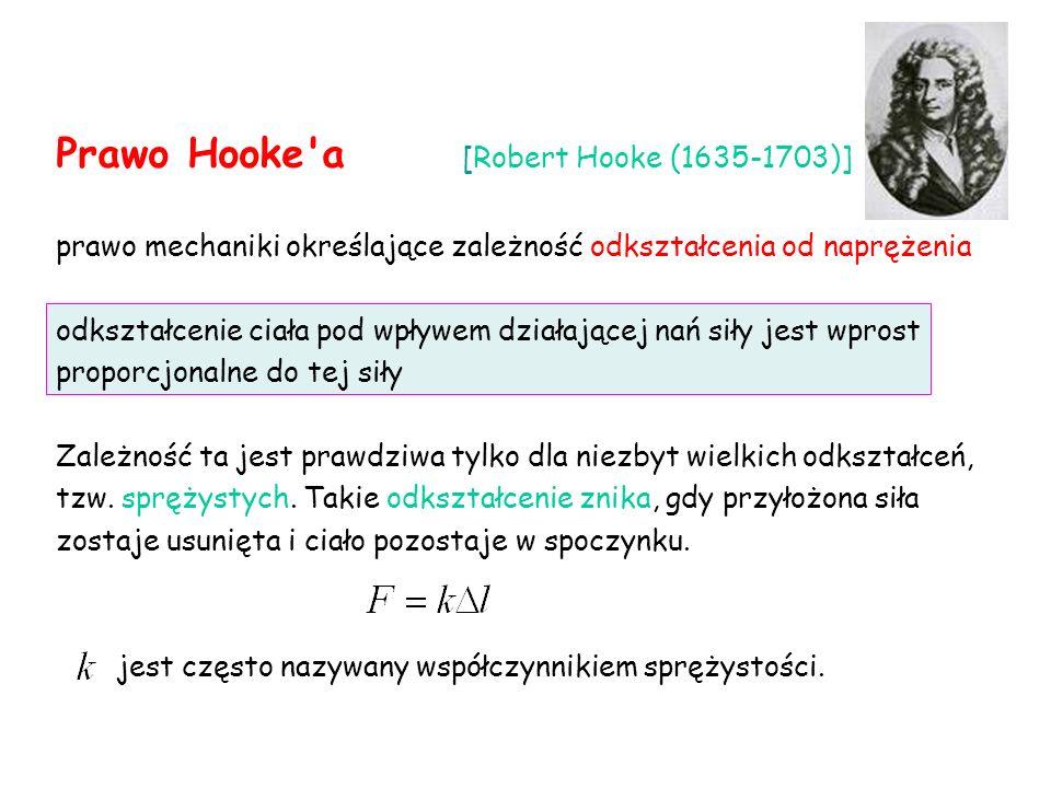 Prawo Hooke a [Robert Hooke (1635-1703)]